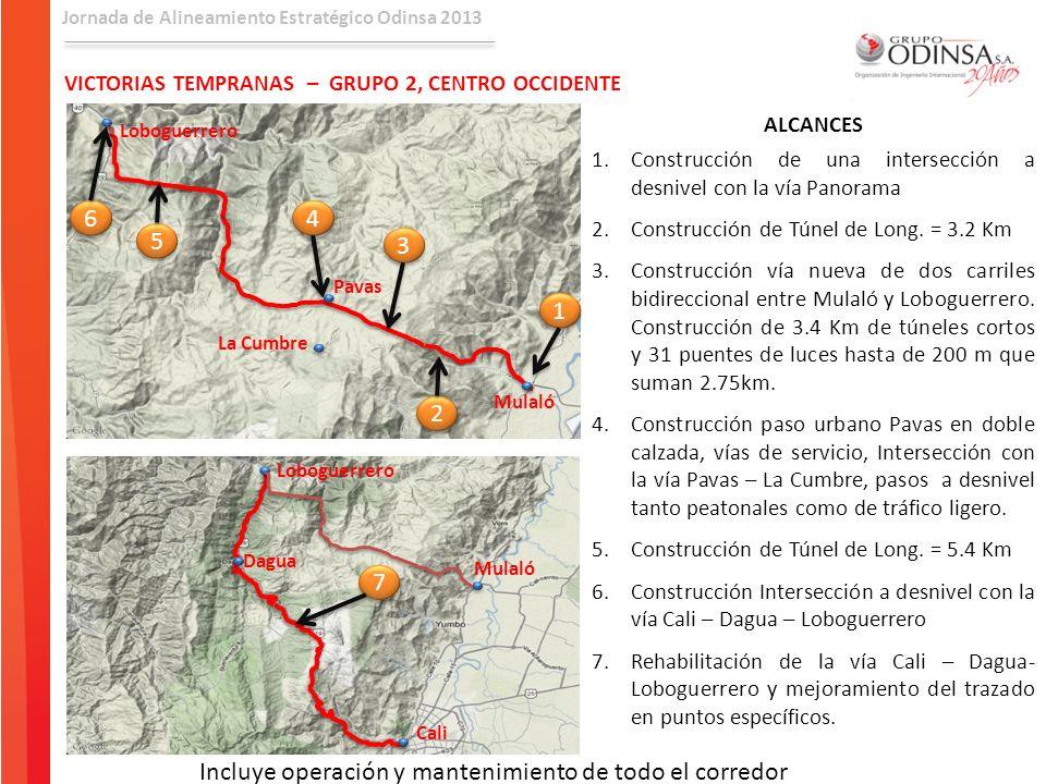 Jornada de Alineamiento Estratégico Odinsa 2013 1.3 VICTORIAS TEMPRANAS – GRUPO 3, CENTRO ORIENTE Proyecto Corredor Perimetral de Cundinamarca Capex = 610 434 (*) Longitud = 106.7 Km (*) Valores en COP Millones.