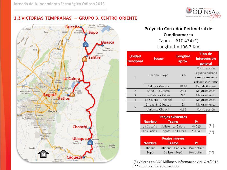 Jornada de Alineamiento Estratégico Odinsa 2013 1.3 VICTORIAS TEMPRANAS – GRUPO 3, CENTRO ORIENTE Proyecto Corredor Perimetral de Cundinamarca Capex =