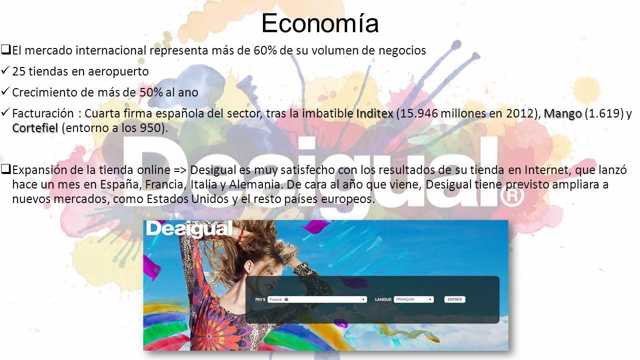 Economía El mercado internacional representa más de 60% de su volumen de negocios 25 tiendas en aeropuerto Crecimiento de más de 50% al ano InditexMan