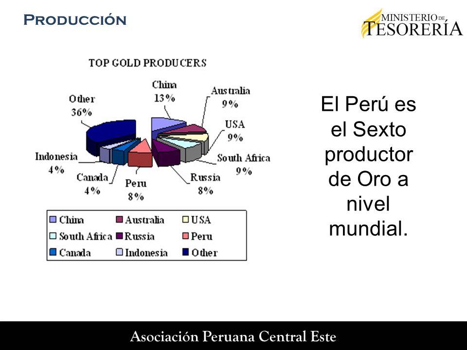 El Perú es el Sexto productor de Oro a nivel mundial. Producción