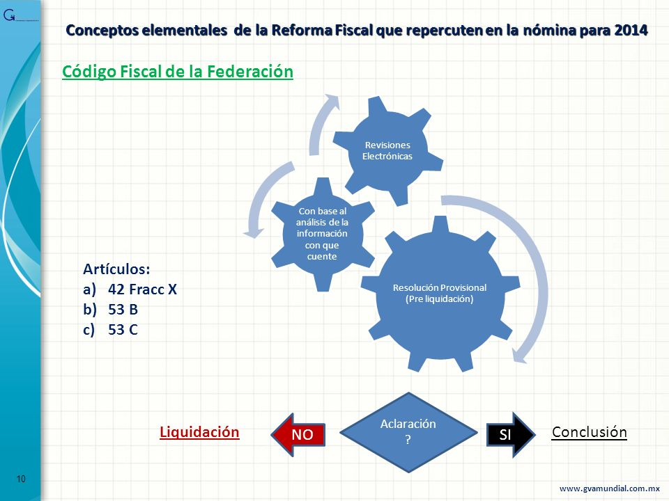Conceptos elementales de la Reforma Fiscal que repercuten en la nómina para 2014 Código Fiscal de la Federación Resolución Provisional (Pre liquidació