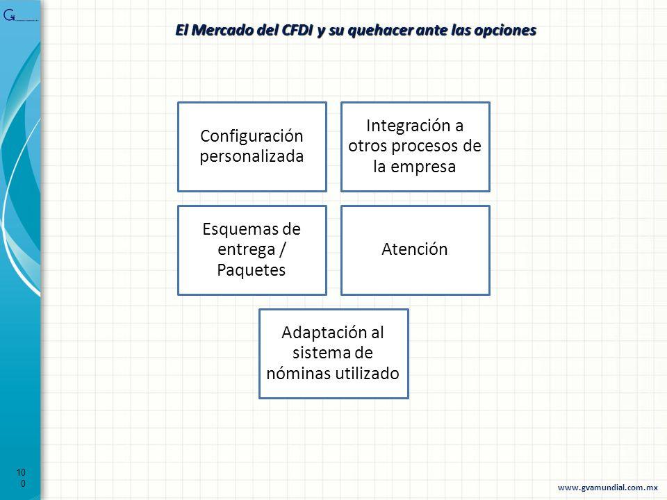 100 El Mercado del CFDI y su quehacer ante las opciones Configuración personalizada Integración a otros procesos de la empresa Esquemas de entrega / P
