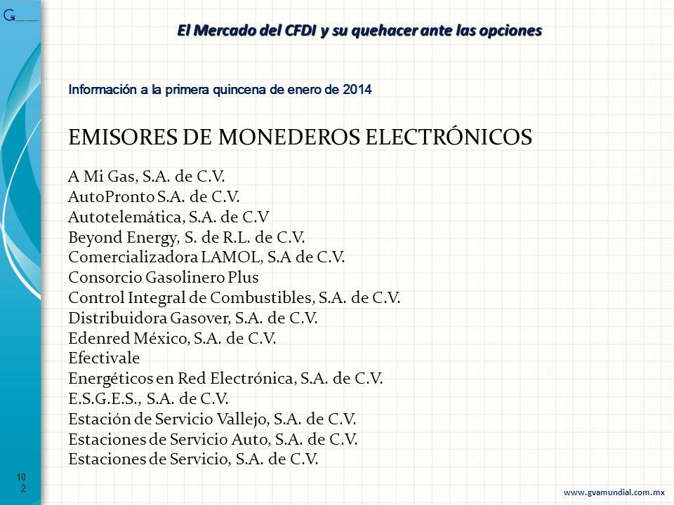 102 El Mercado del CFDI y su quehacer ante las opciones Información a la primera quincena de enero de 2014 EMISORES DE MONEDEROS ELECTRÓNICOS A Mi Gas