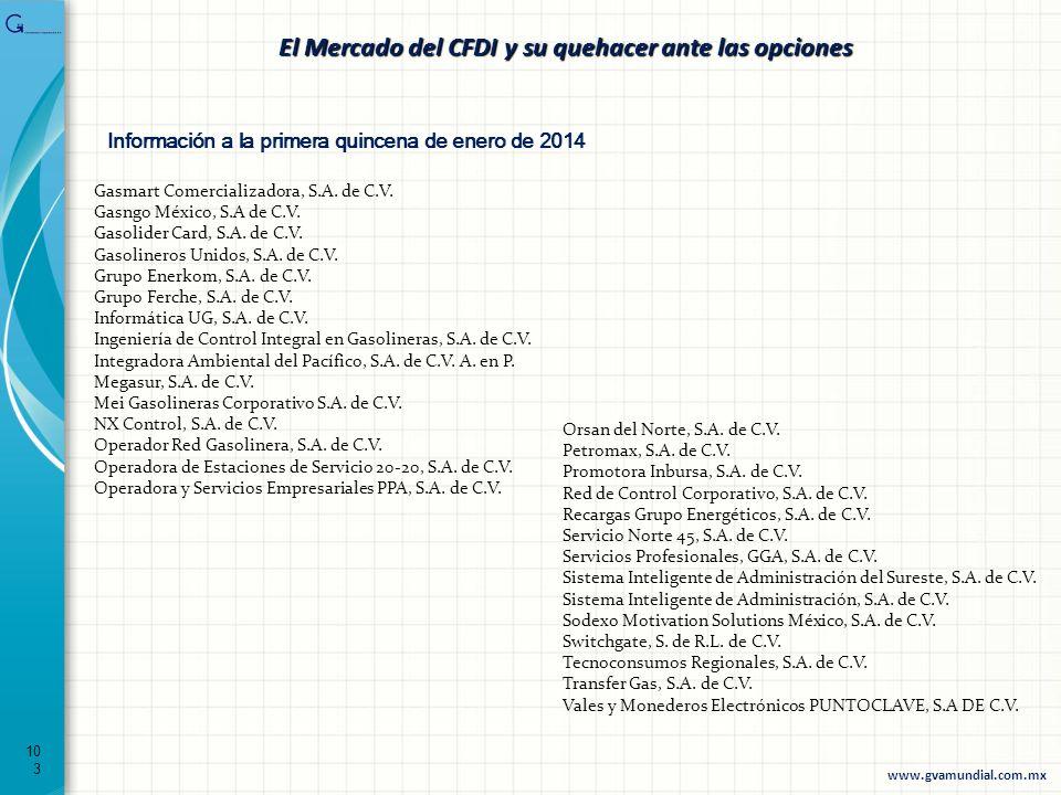 103 El Mercado del CFDI y su quehacer ante las opciones Información a la primera quincena de enero de 2014 Gasmart Comercializadora, S.A. de C.V. Gasn