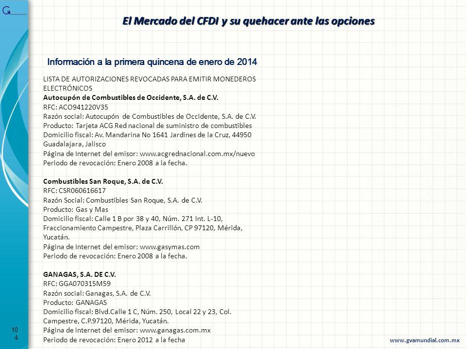104 El Mercado del CFDI y su quehacer ante las opciones Información a la primera quincena de enero de 2014 LISTA DE AUTORIZACIONES REVOCADAS PARA EMIT