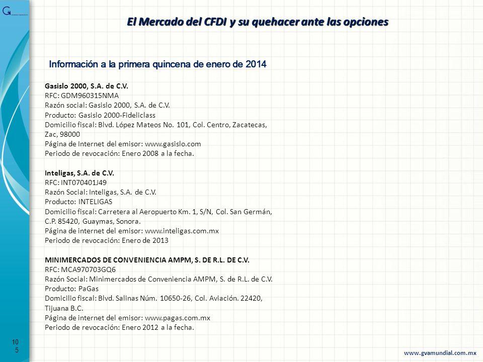 105 El Mercado del CFDI y su quehacer ante las opciones Información a la primera quincena de enero de 2014 Gasislo 2000, S.A. de C.V. RFC: GDM960315NM