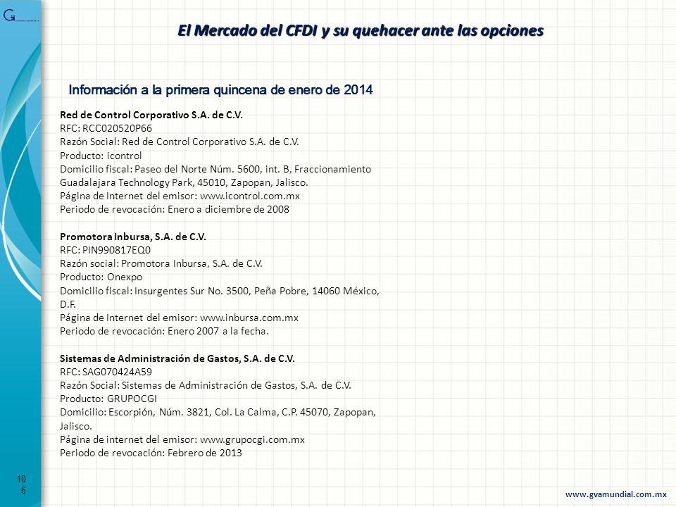 106 El Mercado del CFDI y su quehacer ante las opciones Información a la primera quincena de enero de 2014 Red de Control Corporativo S.A. de C.V. RFC