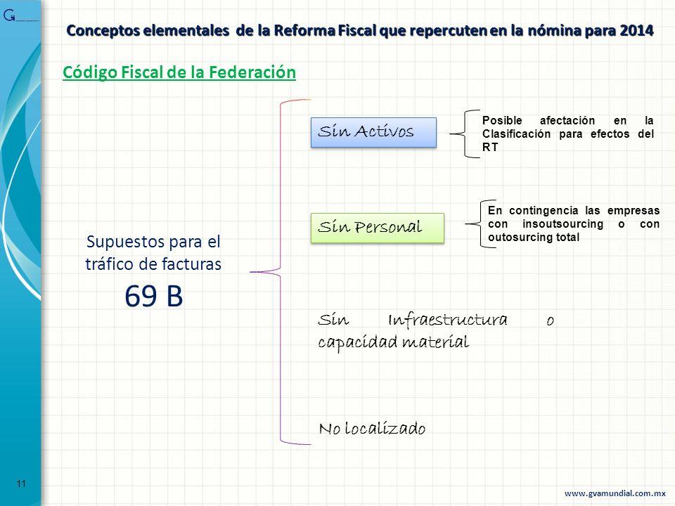Conceptos elementales de la Reforma Fiscal que repercuten en la nómina para 2014 Supuestos para el tráfico de facturas 69 B Código Fiscal de la Federa