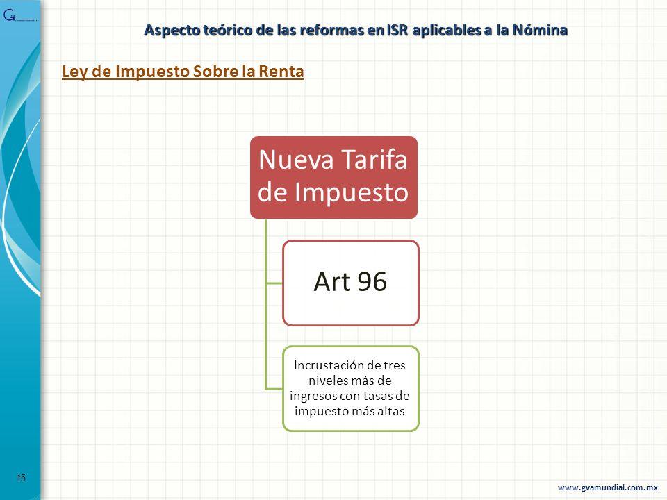Aspecto teórico de las reformas en ISR aplicables a la Nómina Ley de Impuesto Sobre la Renta Nueva Tarifa de Impuesto Art 96 Incrustación de tres nive