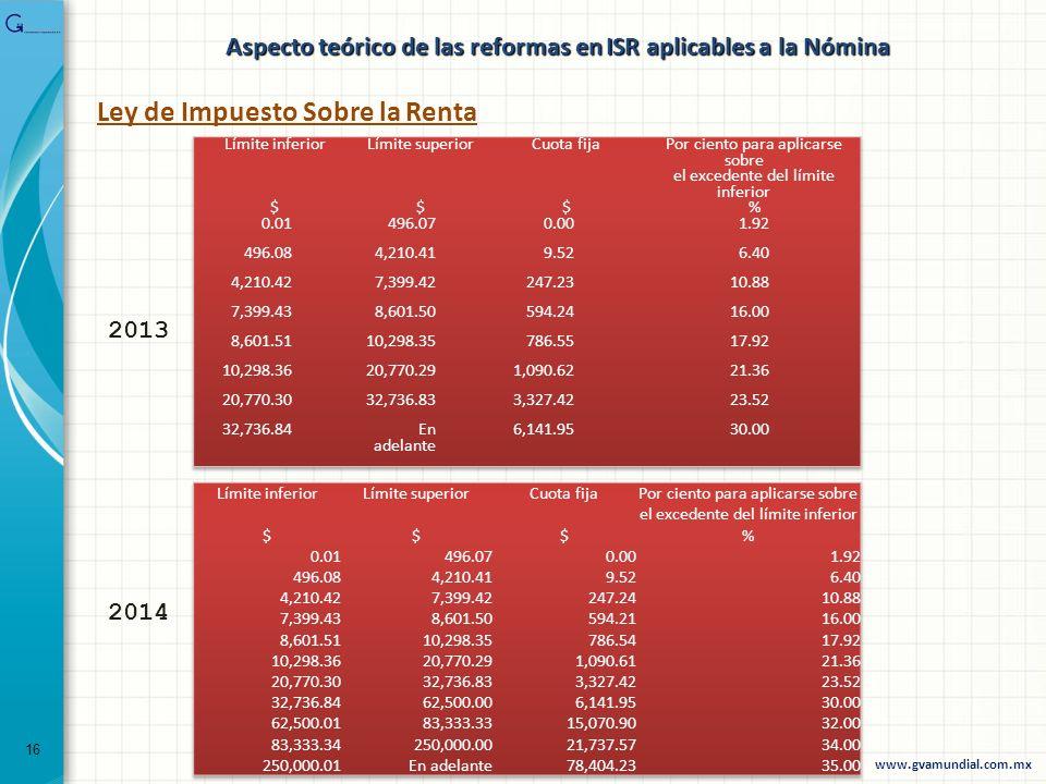 Ley de Impuesto Sobre la Renta 2013 2014 16 www.gvamundial.com.mx Aspecto teórico de las reformas en ISR aplicables a la Nómina