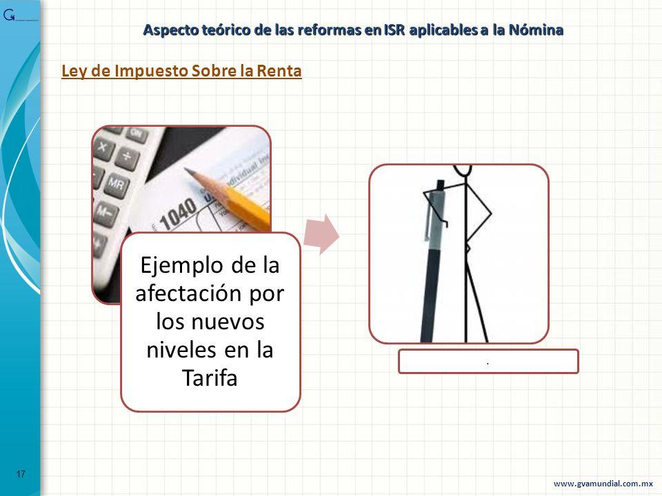 Ley de Impuesto Sobre la Renta Ejemplo de la afectación por los nuevos niveles en la Tarifa. 17 www.gvamundial.com.mx Aspecto teórico de las reformas