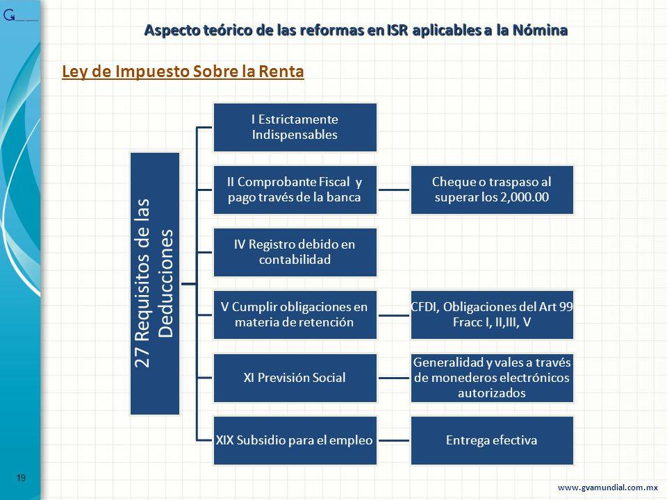 Ley de Impuesto Sobre la Renta 27 Requisitos de las Deducciones I Estrictamente Indispensables II Comprobante Fiscal y pago través de la banca Cheque