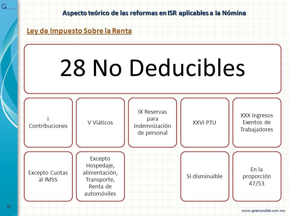 Ley de Impuesto Sobre la Renta 28 No Deducibles I Contribuciones Excepto Cuotas al IMSS V Viáticos Excepto Hospedaje, alimentación, Transporte, Renta