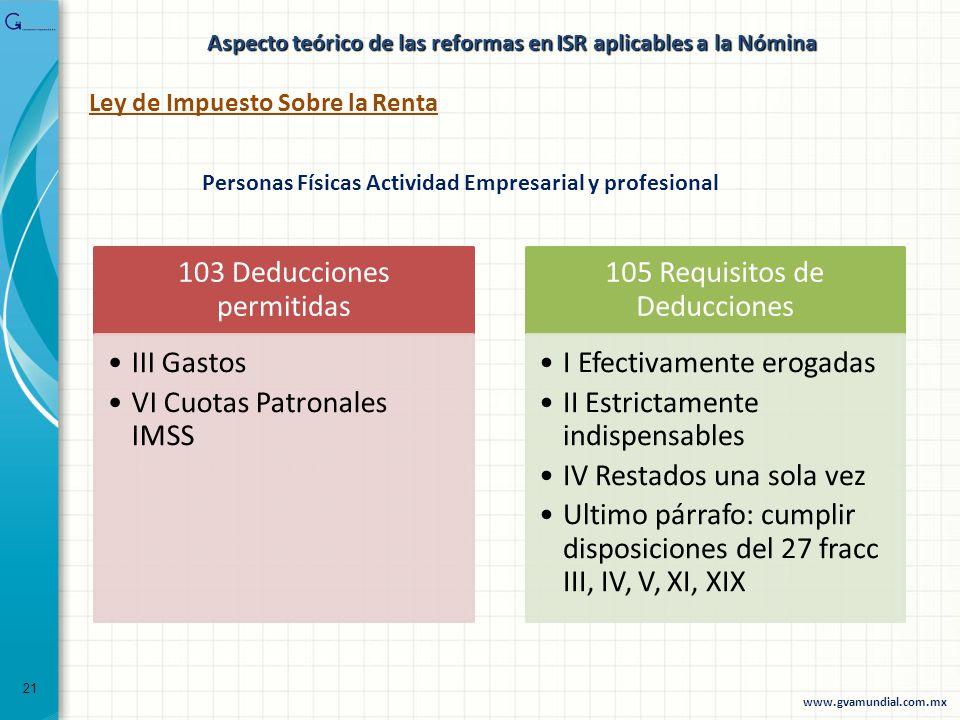 Ley de Impuesto Sobre la Renta 103 Deducciones permitidas III Gastos VI Cuotas Patronales IMSS 105 Requisitos de Deducciones I Efectivamente erogadas