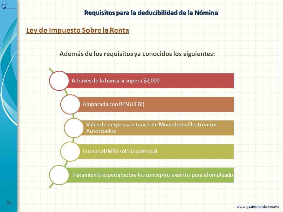 Requisitos para la deducibilidad de la Nómina Ley de Impuesto Sobre la Renta A través de la banca si supera $2,000 Amparada con REN (CFDI) Vales de de
