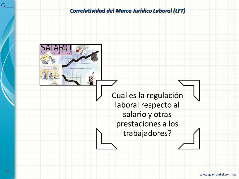 Correlatividad del Marco Jurídico Laboral (LFT) Cual es la regulación laboral respecto al salario y otras prestaciones a los trabajadores? 25 www.gvam