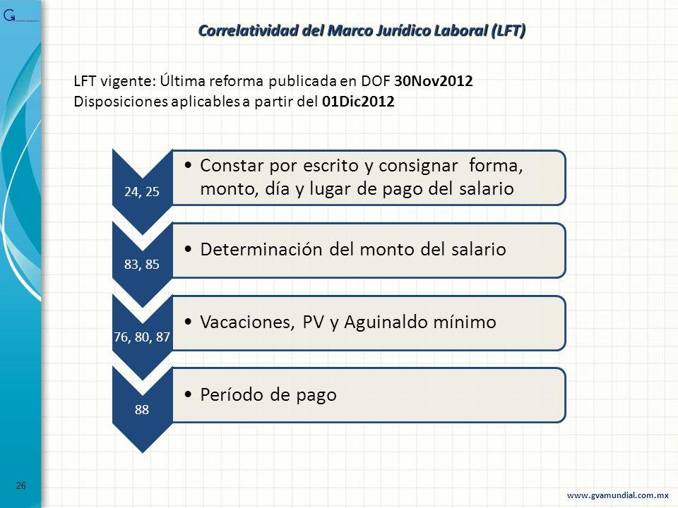 LFT vigente: Última reforma publicada en DOF 30Nov2012 Disposiciones aplicables a partir del 01Dic2012 24, 25 Constar por escrito y consignar forma, m
