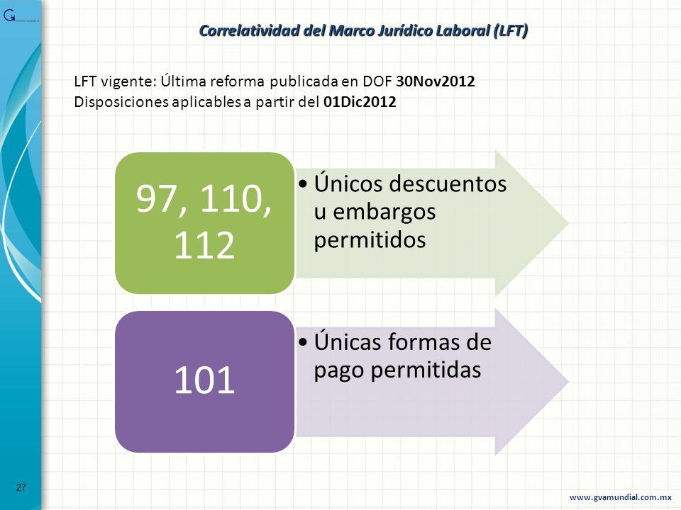 LFT vigente: Última reforma publicada en DOF 30Nov2012 Disposiciones aplicables a partir del 01Dic2012 Únicos descuentos u embargos permitidos 97, 110