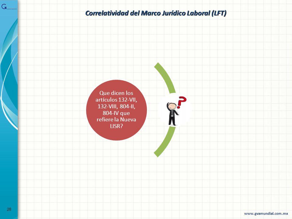Que dicen los artículos 132-VII, 132-VIII, 804-II, 804-IV que refiere la Nueva LISR?. 28 www.gvamundial.com.mx Correlatividad del Marco Jurídico Labor