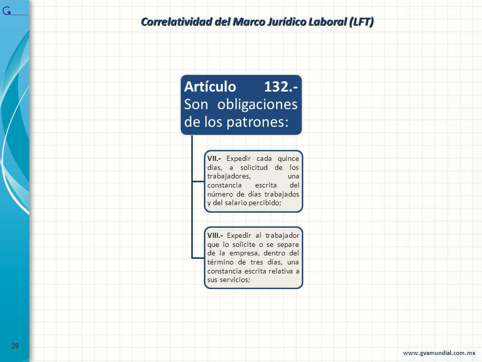 Artículo 132.- Son obligaciones de los patrones: VII.- Expedir cada quince días, a solicitud de los trabajadores, una constancia escrita del número de