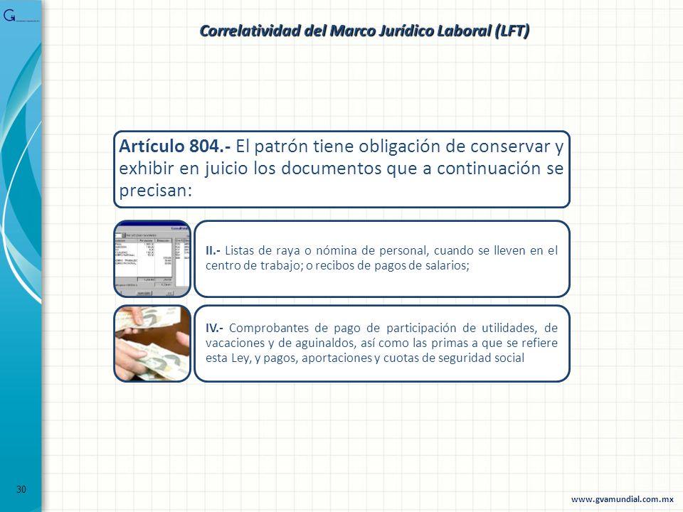 Artículo 804.- El patrón tiene obligación de conservar y exhibir en juicio los documentos que a continuación se precisan: II.- Listas de raya o nómina