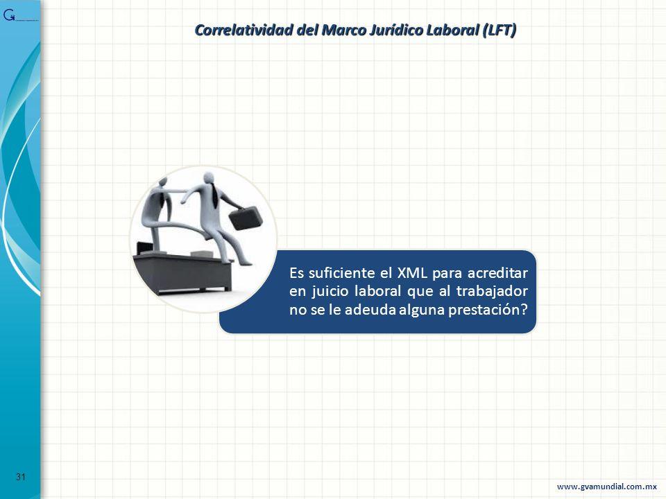 Es suficiente el XML para acreditar en juicio laboral que al trabajador no se le adeuda alguna prestación? 31 www.gvamundial.com.mx Correlatividad del