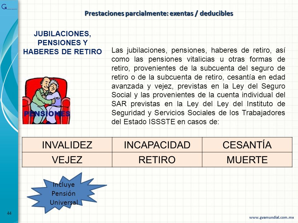 Las jubilaciones, pensiones, haberes de retiro, así como las pensiones vitalicias u otras formas de retiro, provenientes de la subcuenta del seguro de