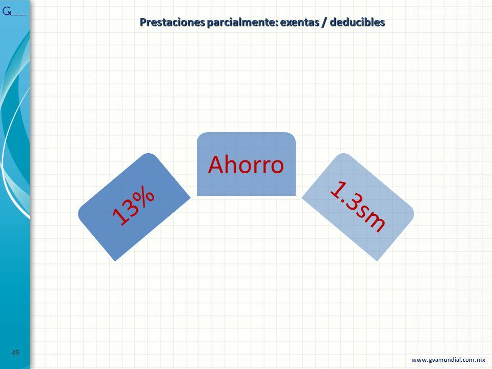 13% Ahorro 1.3sm 49 www.gvamundial.com.mx Prestaciones parcialmente: exentas / deducibles