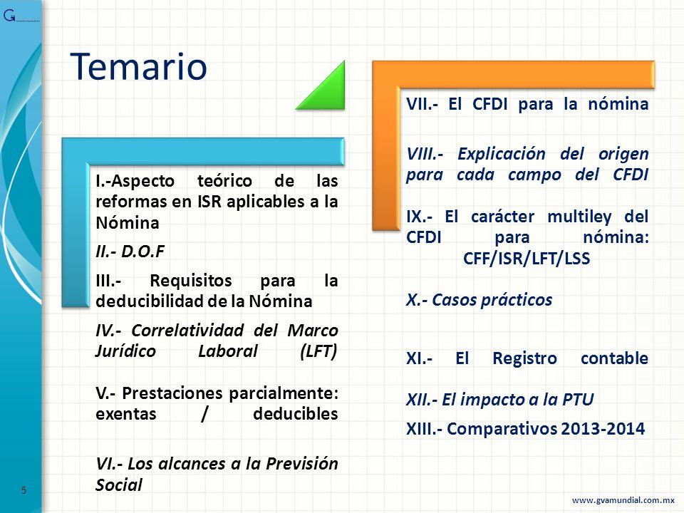 I.-Aspecto teórico de las reformas en ISR aplicables a la Nómina II.- D.O.F III.- Requisitos para la deducibilidad de la Nómina IV.- Correlatividad de