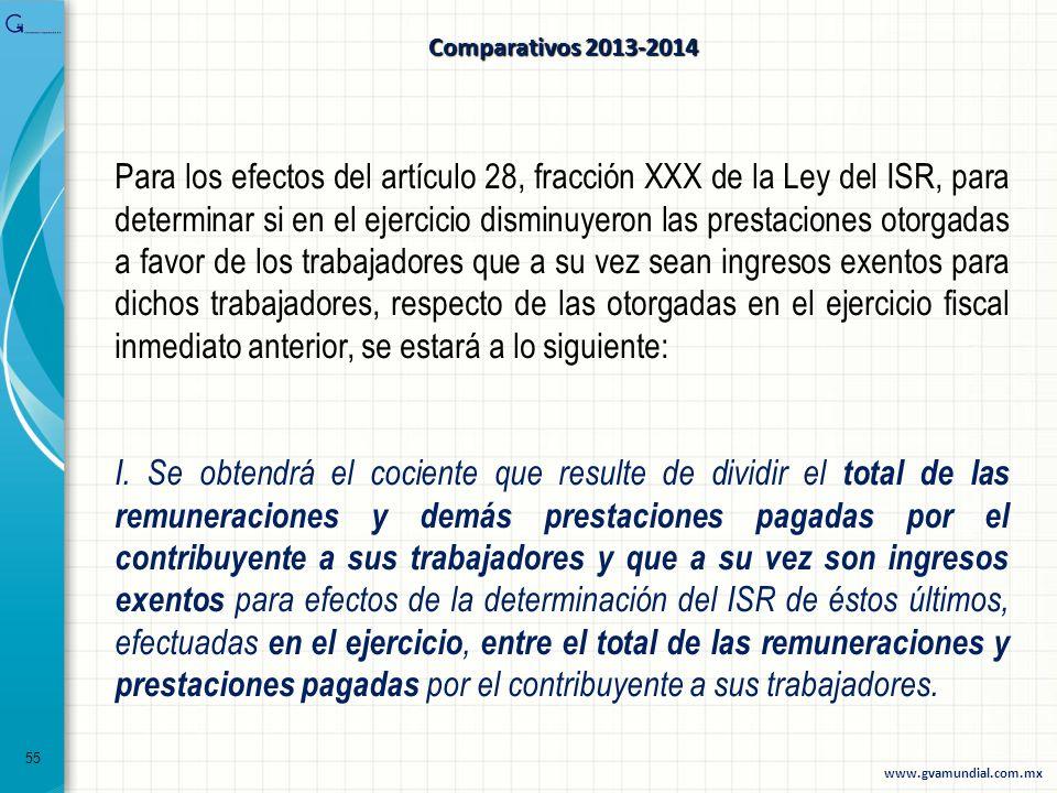 55 Para los efectos del artículo 28, fracción XXX de la Ley del ISR, para determinar si en el ejercicio disminuyeron las prestaciones otorgadas a favo
