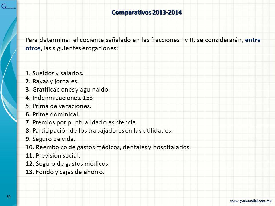 59 Para determinar el cociente señalado en las fracciones I y II, se considerarán, entre otros, las siguientes erogaciones: 1. Sueldos y salarios. 2.