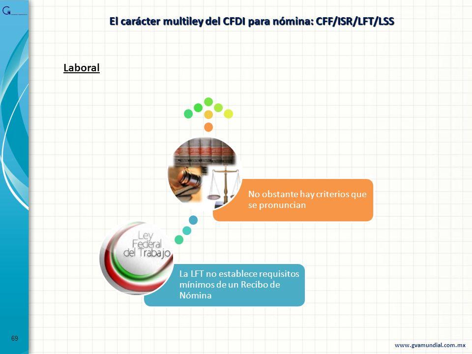 69 Laboral La LFT no establece requisitos mínimos de un Recibo de Nómina No obstante hay criterios que se pronuncian www.gvamundial.com.mx El carácter