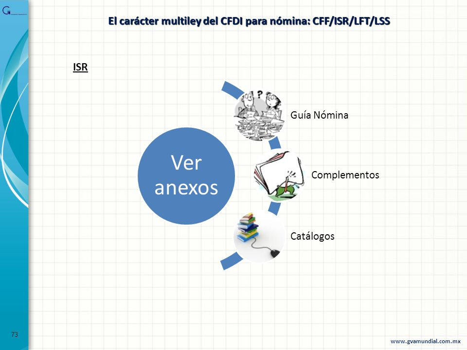 73 ISR Ver anexos Guía Nómina Complementos Catálogos www.gvamundial.com.mx El carácter multiley del CFDI para nómina: CFF/ISR/LFT/LSS