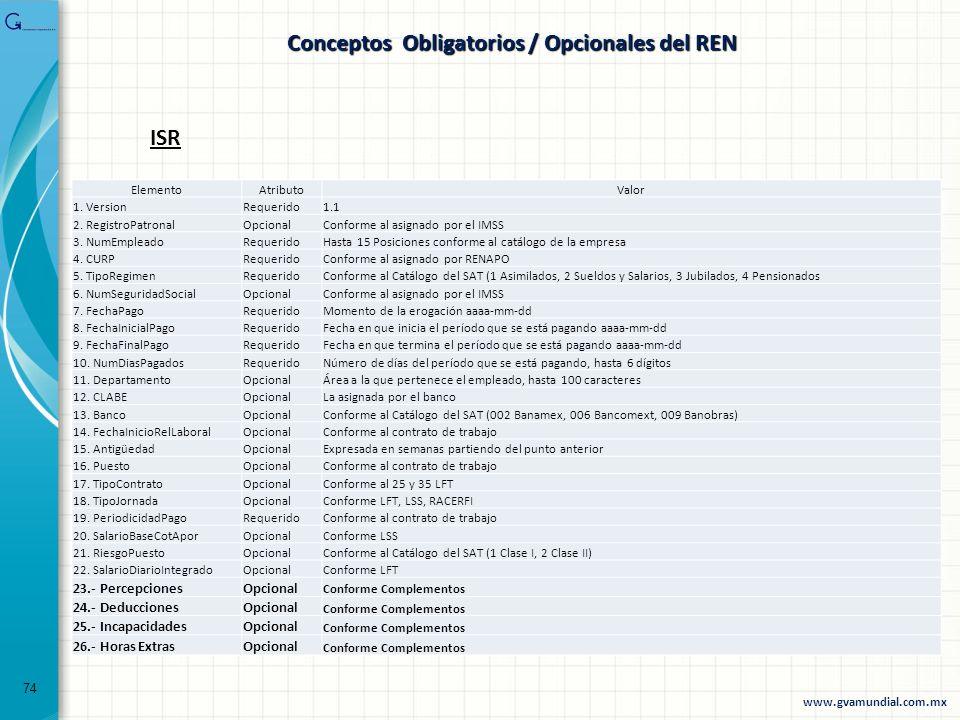 74 Conceptos Obligatorios / Opcionales del REN ISR ElementoAtributoValor 1. VersionRequerido1.1 2. RegistroPatronalOpcionalConforme al asignado por el