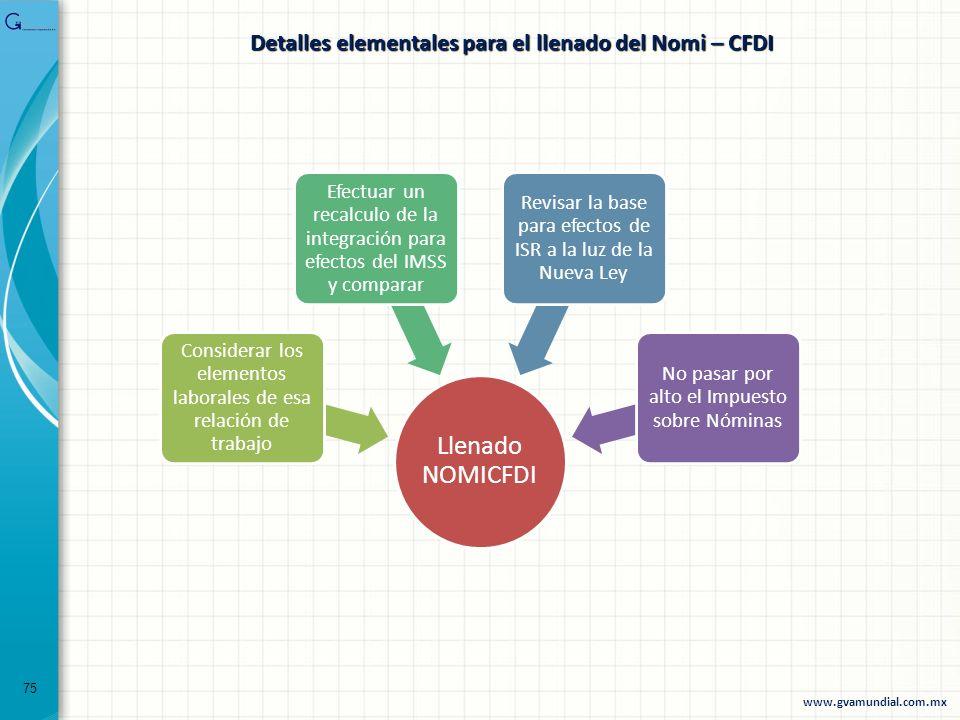 75 Detalles elementales para el llenado del Nomi – CFDI Llenado NOMICFDI Considerar los elementos laborales de esa relación de trabajo Efectuar un rec