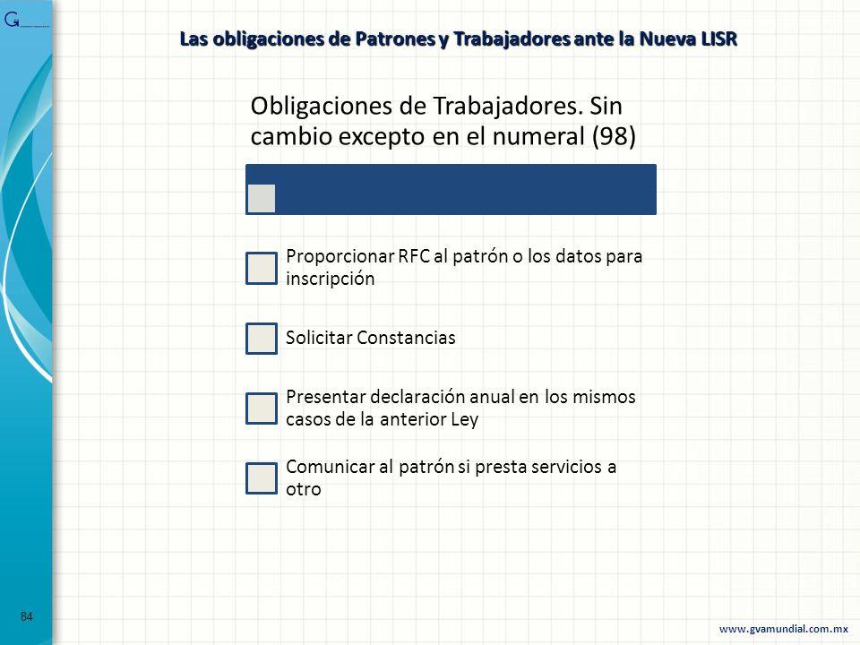 84 Las obligaciones de Patrones y Trabajadores ante la Nueva LISR Obligaciones de Trabajadores. Sin cambio excepto en el numeral (98) Proporcionar RFC