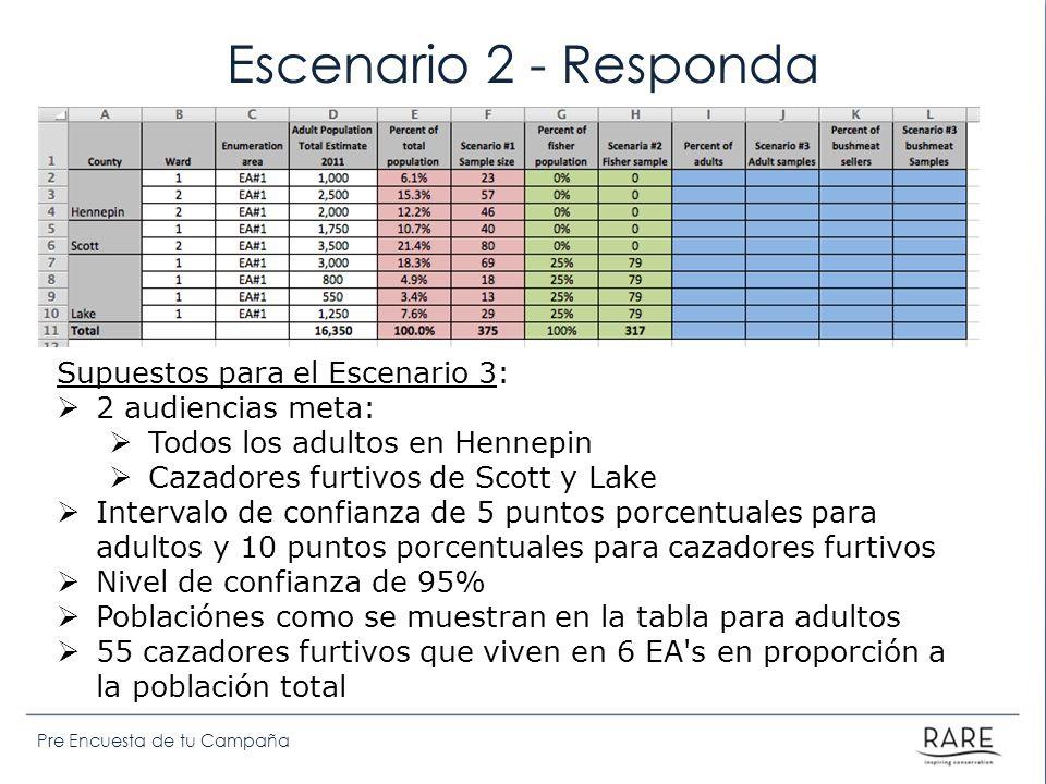 Pre Encuesta de tu Campaña Escenario 2 - Responda Supuestos para el Escenario 3: 2 audiencias meta: Todos los adultos en Hennepin Cazadores furtivos d