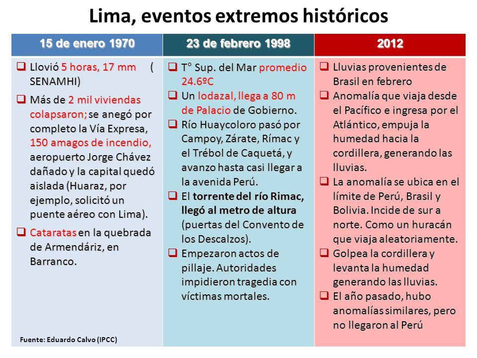 15 de enero 1970 23 de febrero 1998 2012 Llovió 5 horas, 17 mm ( SENAMHI) Llovió 5 horas, 17 mm ( SENAMHI) Más de 2 mil viviendas colapsaron; se anegó