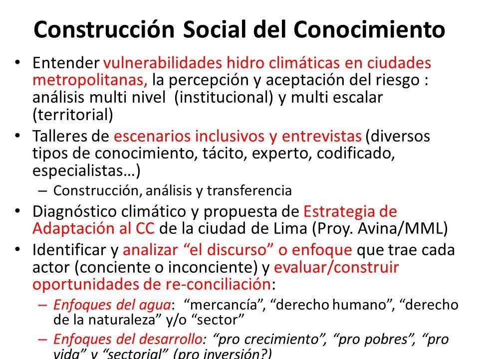 Construcción Social del Conocimiento Entender vulnerabilidades hidro climáticas en ciudades metropolitanas, la percepción y aceptación del riesgo : an