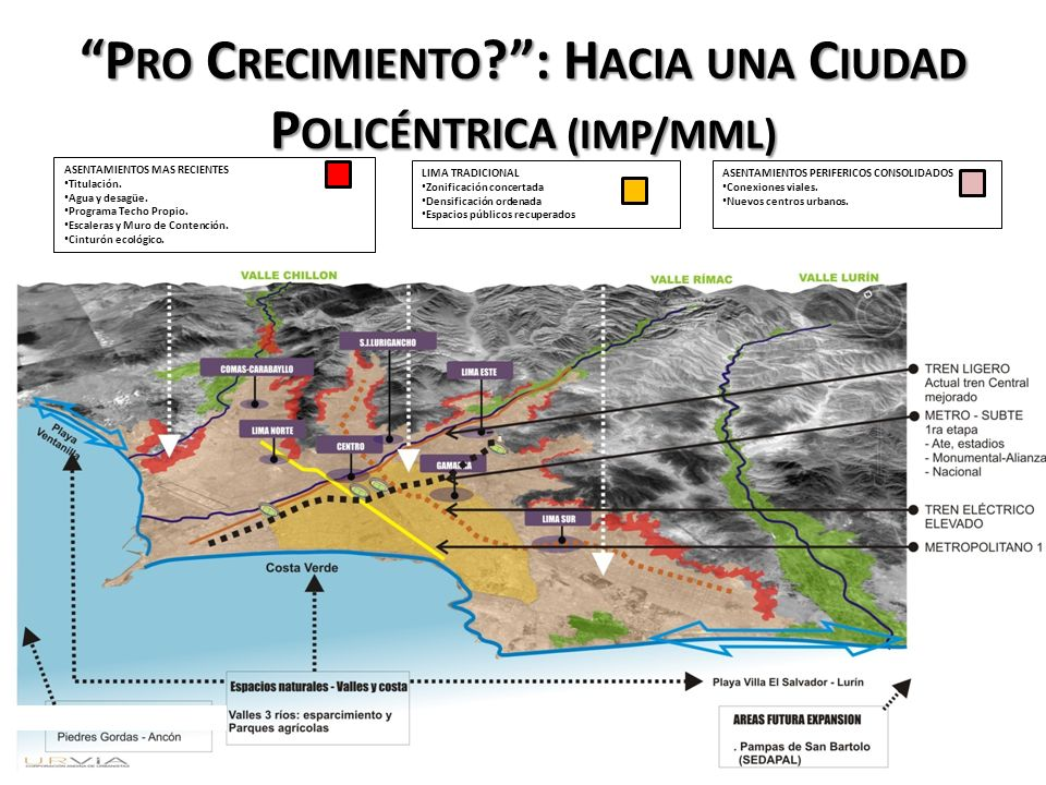 Pro Pobres: Mapa de Pobreza Urbana en Lima – Barrio Mio – MML Pobres Clase Media a ricos Muy pobres y altamente vulnerables Fuente: INEI, Censo 2007