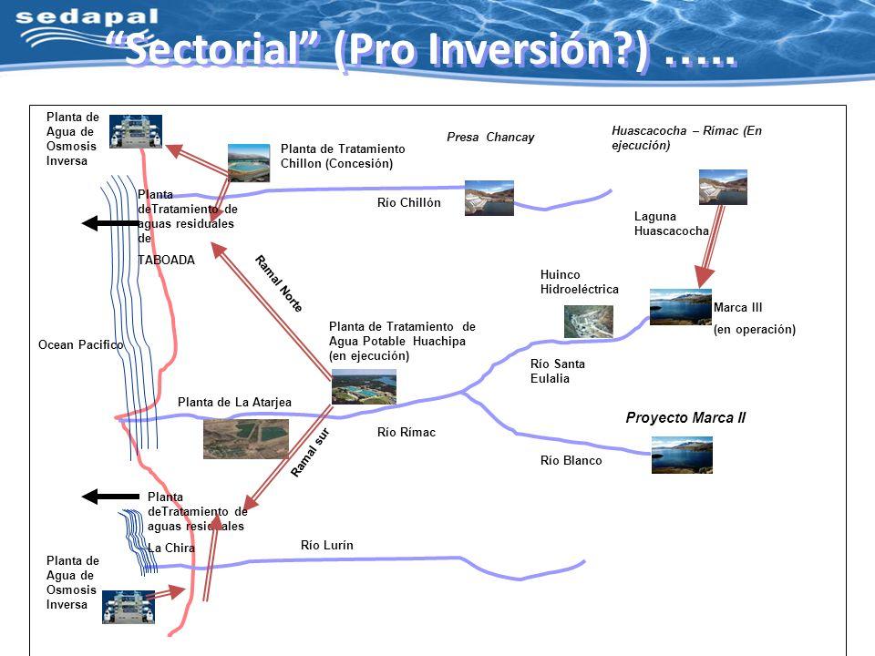 Laguna Huascacocha Marca III (en operación) Huinco Hidroeléctrica Planta de Tratamiento de Agua Potable Huachipa (en ejecución) Ramal sur Ramal Norte