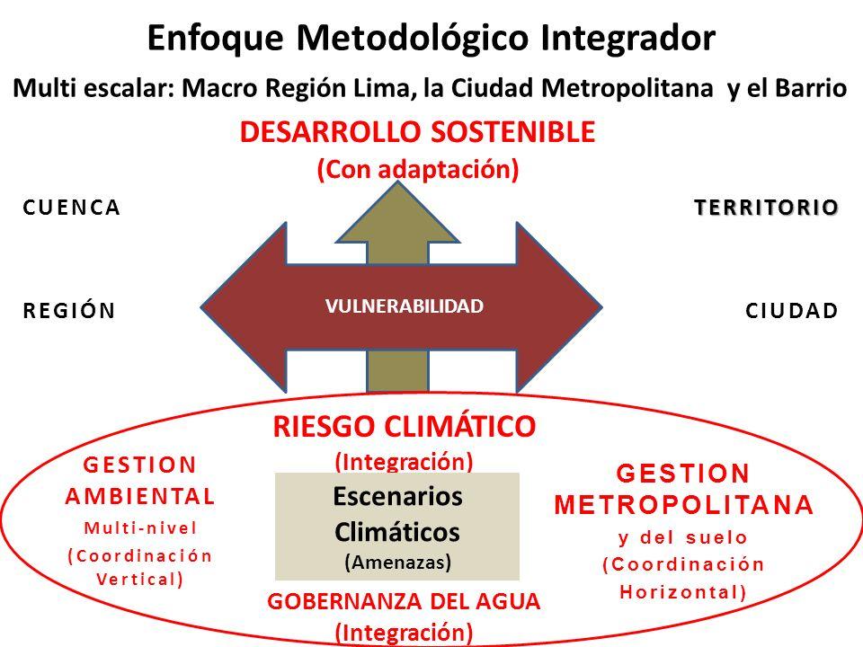 Enfoque Metodológico IntegradorTERRITORIO CIUDAD GESTION METROPOLITANA y del suelo (Coordinación Horizontal) VULNERABILIDAD RIESGO CLIMÁTICO (Integrac