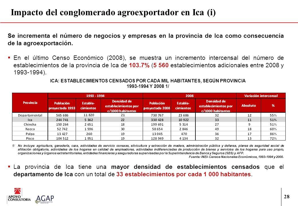 28 Impacto del conglomerado agroexportador en Ica (i) Se incrementa el número de negocios y empresas en la provincia de Ica como consecuencia de la ag