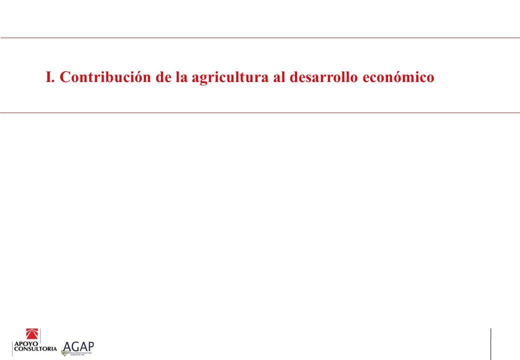 I. Contribución de la agricultura al desarrollo económico