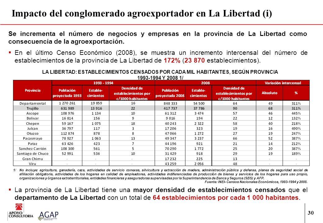 30 Impacto del conglomerado agroexportador en La Libertad (i) Se incrementa el número de negocios y empresas en la provincia de La Libertad como conse
