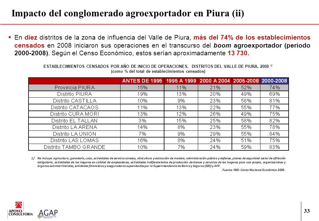 33 Impacto del conglomerado agroexportador en Piura (ii) En diez distritos de la zona de influencia del Valle de Piura, más del 74% de los establecimi