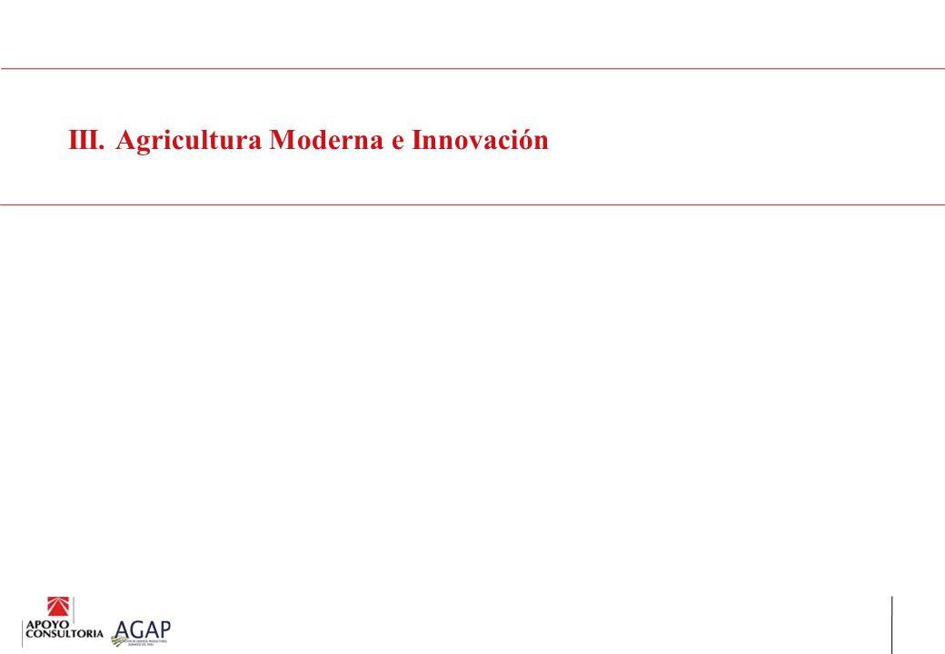 III. Agricultura Moderna e Innovación