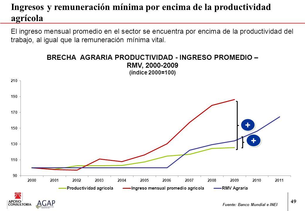 49 El ingreso mensual promedio en el sector se encuentra por encima de la productividad del trabajo, al igual que la remuneración mínima vital. Fuente