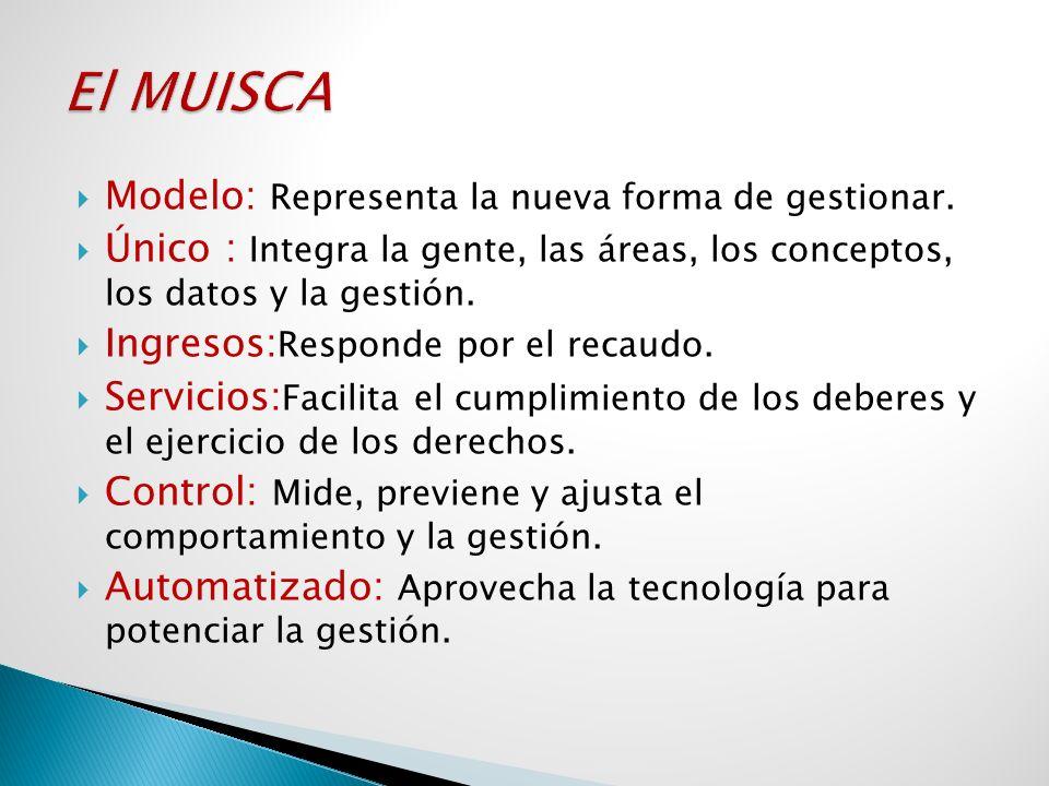 Modelo: Representa la nueva forma de gestionar. Único : Integra la gente, las áreas, los conceptos, los datos y la gestión. Ingresos: Responde por el