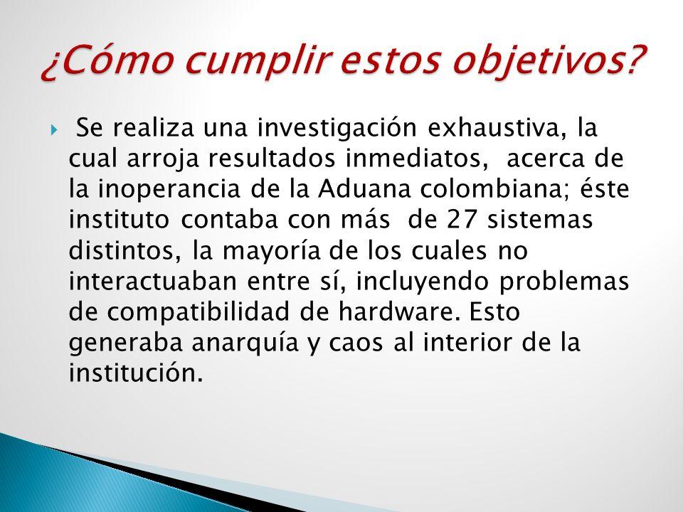 Se realiza una investigación exhaustiva, la cual arroja resultados inmediatos, acerca de la inoperancia de la Aduana colombiana; éste instituto contab